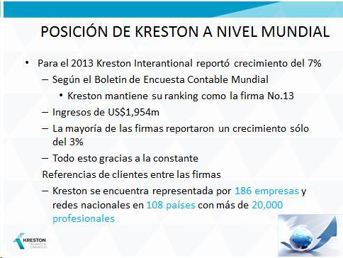 Posicion de kreston en mundo
